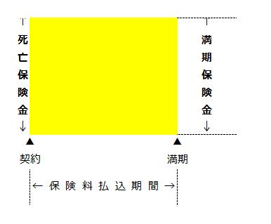 01-03-%e9%a4%8a%e8%80%81%e4%bf%9d%e9%99%ba